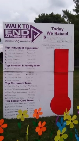 Total Funds Raised